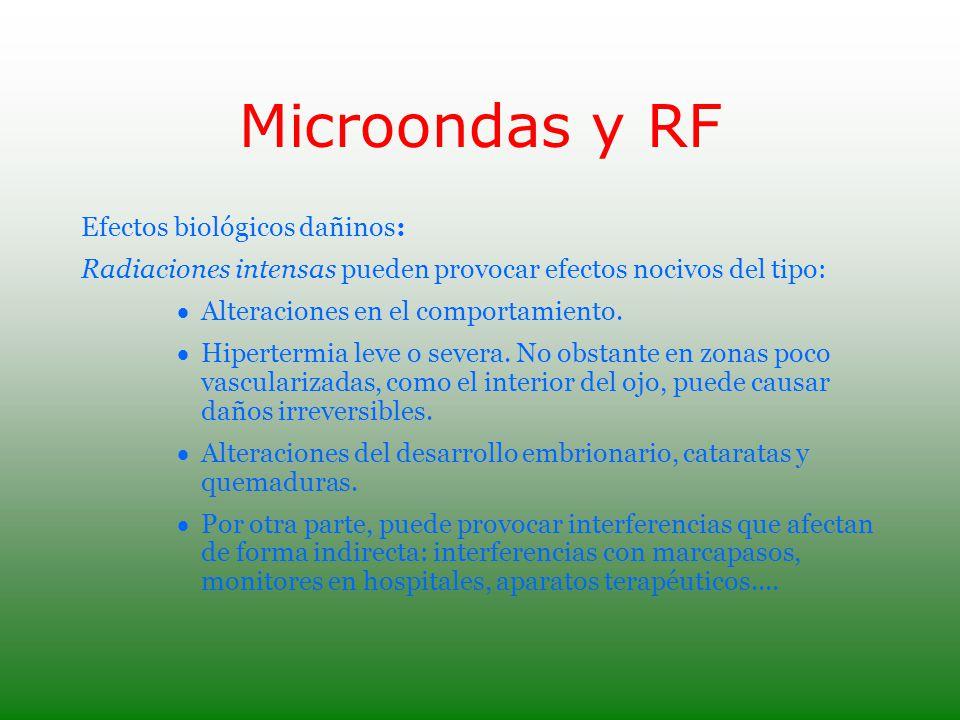 Microondas y RF Efectos biológicos dañinos: Radiaciones intensas pueden provocar efectos nocivos del tipo: Alteraciones en el comportamiento. Hiperter