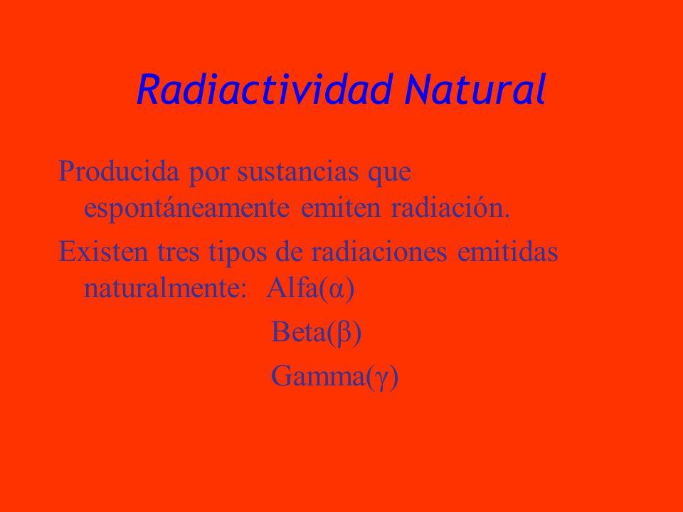 Producida por sustancias que espontáneamente emiten radiación. Existen tres tipos de radiaciones emitidas naturalmente: Alfa(α) Beta(β) Gamma(γ)