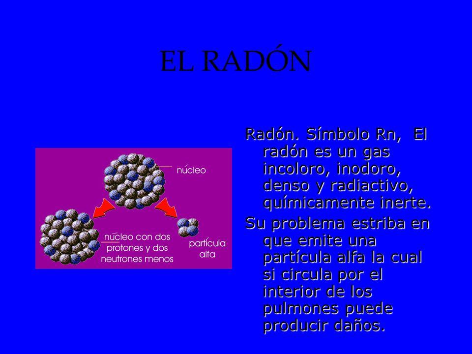 EL RADÓN Radón. Símbolo Rn, El radón es un gas incoloro, inodoro, denso y radiactivo, químicamente inerte. Su problema estriba en que emite una partíc