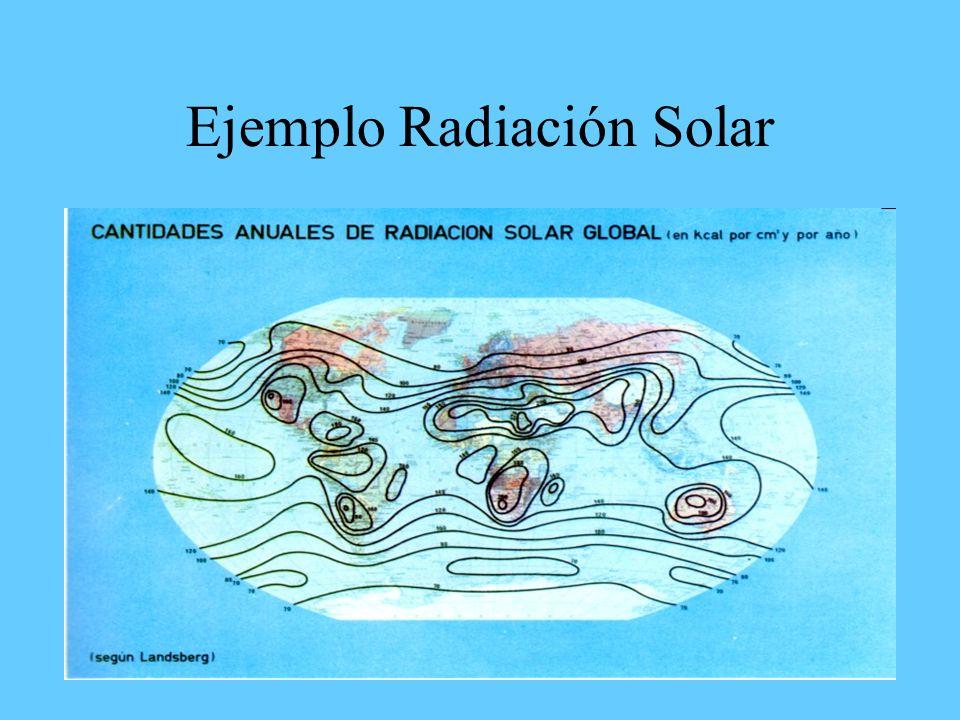 Ejemplo Radiación Solar