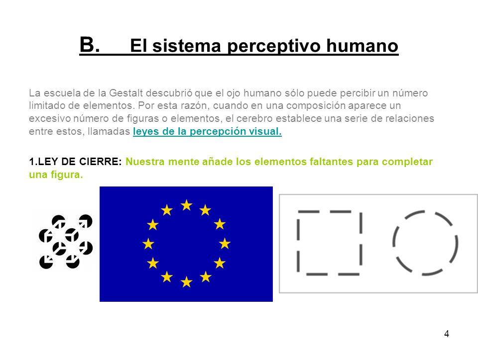 5 2.LEY DE SEMEJANZA: Nuestra mente agrupa los elementos similares en una entidad.