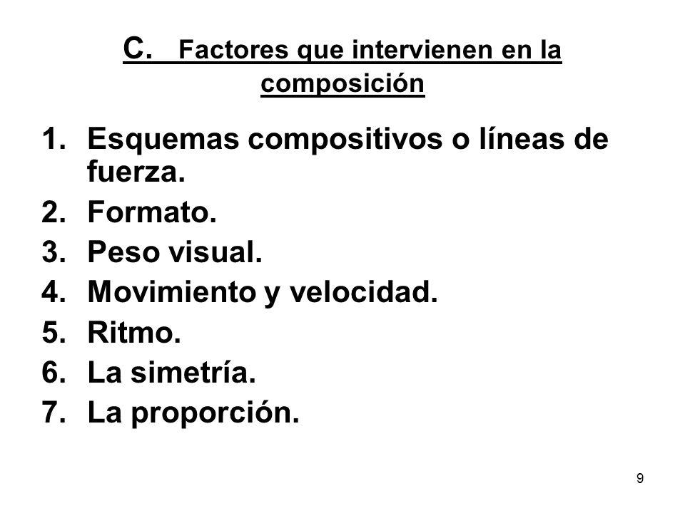 10 1.Esquemas compositivos o líneas de fuerza.