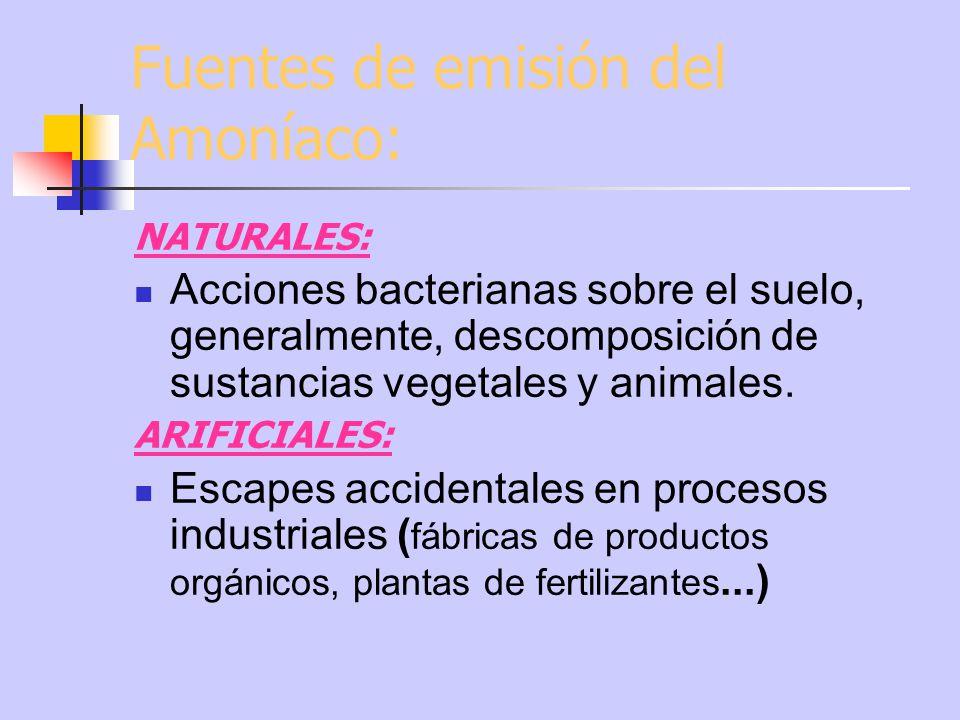 Fuentes de emisión del Amoníaco: NATURALES: Acciones bacterianas sobre el suelo, generalmente, descomposición de sustancias vegetales y animales.
