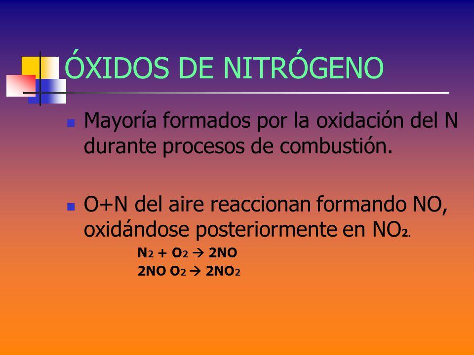 ÓXIDOS DE NITRÓGENO Mayoría formados por la oxidación del N durante procesos de combustión. O+N del aire reaccionan formando NO, oxidándose posteriorm