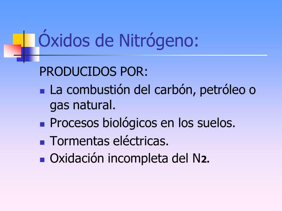 Óxidos de Nitrógeno: PRODUCIDOS POR: La combustión del carbón, petróleo o gas natural. Procesos biológicos en los suelos. Tormentas eléctricas. Oxidac