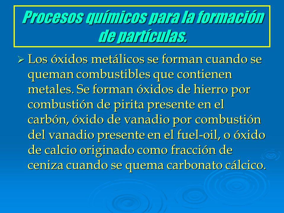 Materia sedimentable Formada por partículas sólidas, es por tanto el polvo grueso. Velocidad de sedimentación apreciable. Los componentes más importan