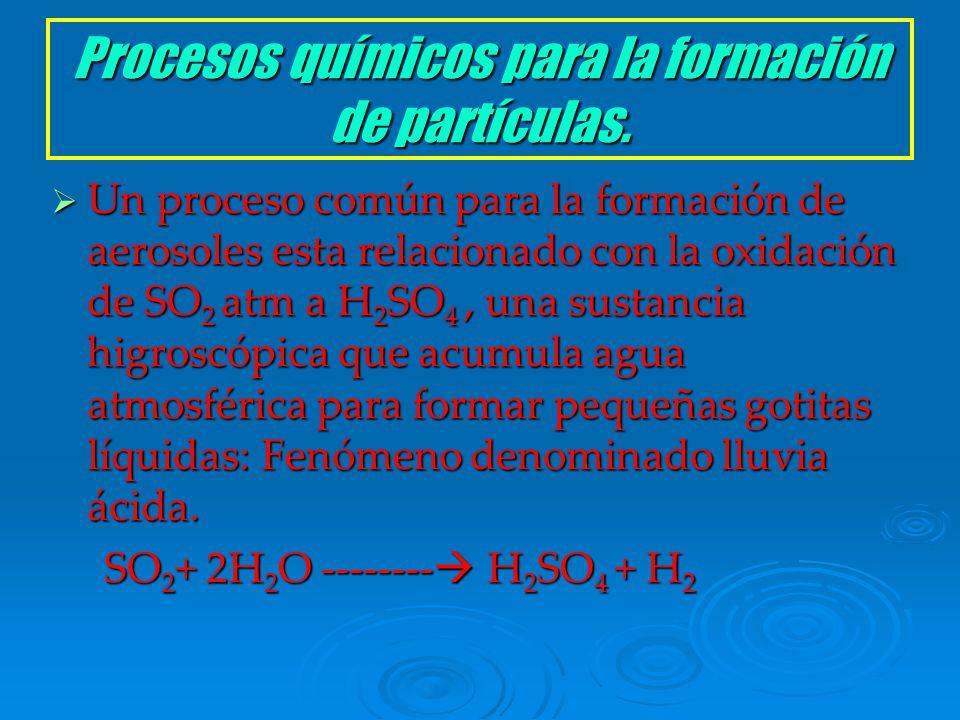 Procesos químicos para la formación de partículas. Un caso especial de materia orgánica se produce en la combustión de gasolinas con plomo. Pb(C 2 H 5