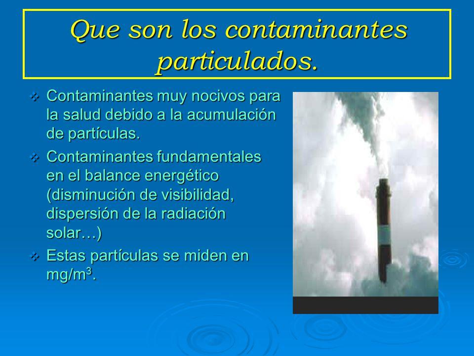 Contaminantes particulados Que son los contaminantes particulados. Que son los contaminantes particulados. Como se clasifican los contaminantes. Como