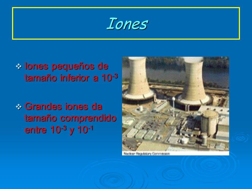 Según su tamaño: Iones: Siempre están cargados eléctricamente.
