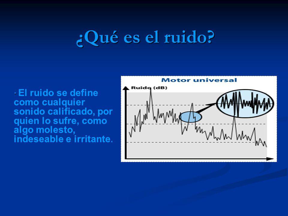 ¿Qué son las vibraciones? Es un tipo de movimiento en el que una partícula o objeto oscila respecto de una posición fija de referencia. La distancia d