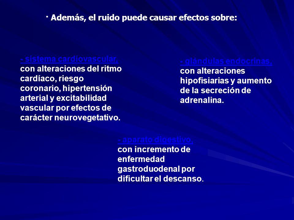 Efectos del ruido · La exposición continuada produce la pérdida progresiva de la capacidad auditiva y especialmente en expuestos industrialmente, así
