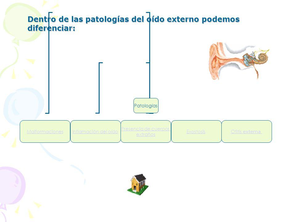 Las enfermedades del oído externo, medio o interno pueden producir una sordera total o parcial; además, la mayor parte de las enfermedades del oído interno están asociadas a problemas con el equilibrio.