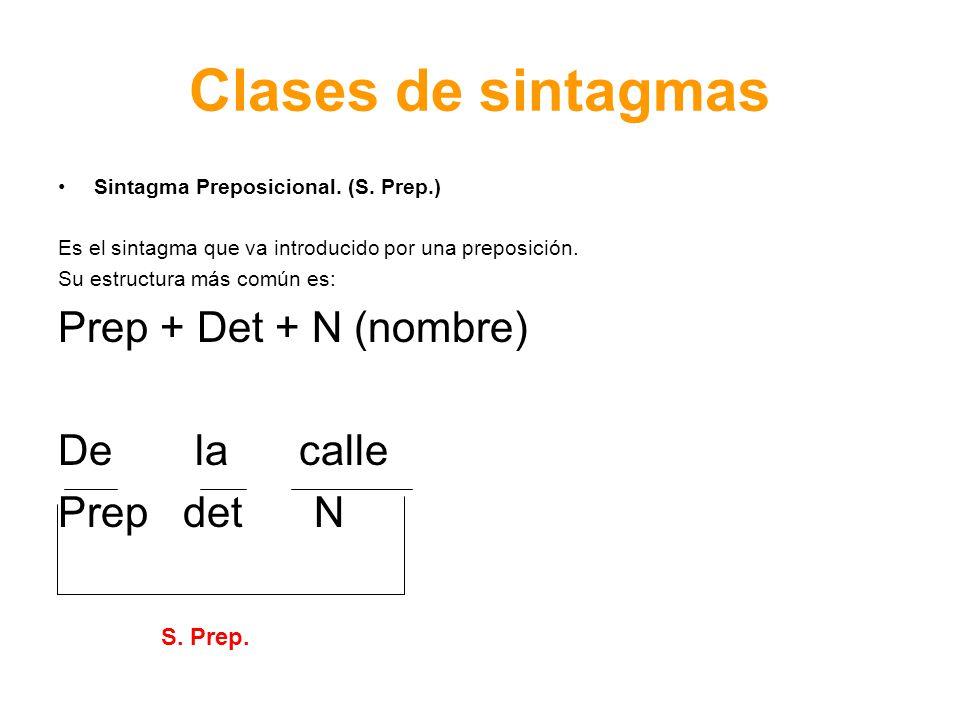 Clases de sintagmas Sintagma Preposicional. (S. Prep.) Es el sintagma que va introducido por una preposición. Su estructura más común es: Prep + Det +