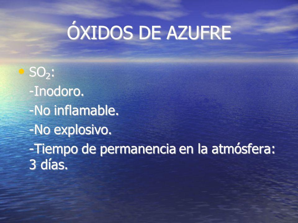 TIPOS DE COMPUESTOS ÓXIDOS DE AZUFRE (SO, SO 2, SO 3 ) ÓXIDOS DE AZUFRE (SO, SO 2, SO 3 ) SULFURO DE HIDRÓGENO (Ácido sulfhídrico) SULFURO DE HIDRÓGENO (Ácido sulfhídrico) SULFURO DE DIMETILO SULFURO DE DIMETILO SULFURO DE CARBONILO SULFURO DE CARBONILO DISULFURO DE CARBONO DISULFURO DE CARBONO