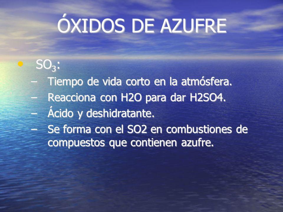ÓXIDOS DE AZUFRE SO 3 : SO 3 : –Tiempo de vida corto en la atmósfera.