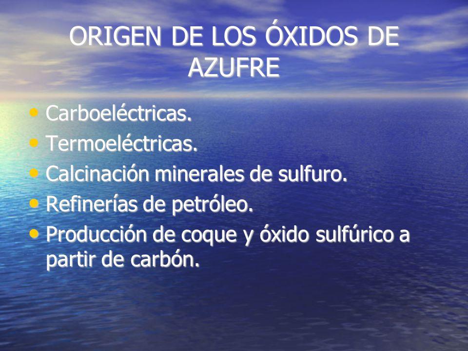 ORIGEN DE LOS ÓXIDOS DE AZUFRE Carboeléctricas.Termoeléctricas.