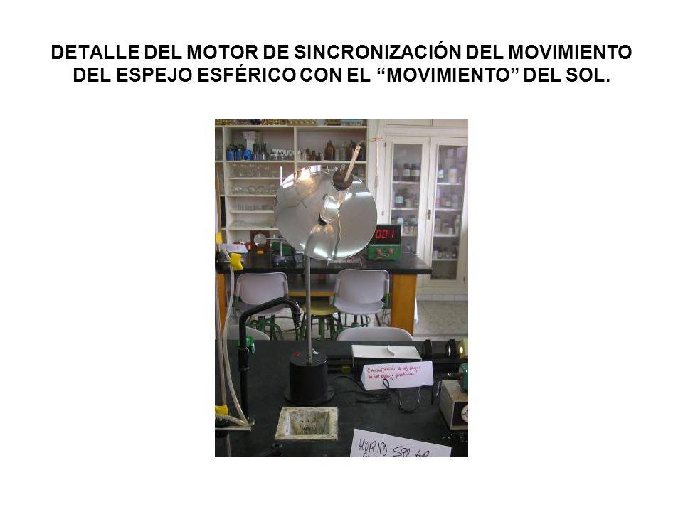 DETALLE DEL MOTOR DE SINCRONIZACIÓN DEL MOVIMIENTO DEL ESPEJO ESFÉRICO CON EL MOVIMIENTO DEL SOL.