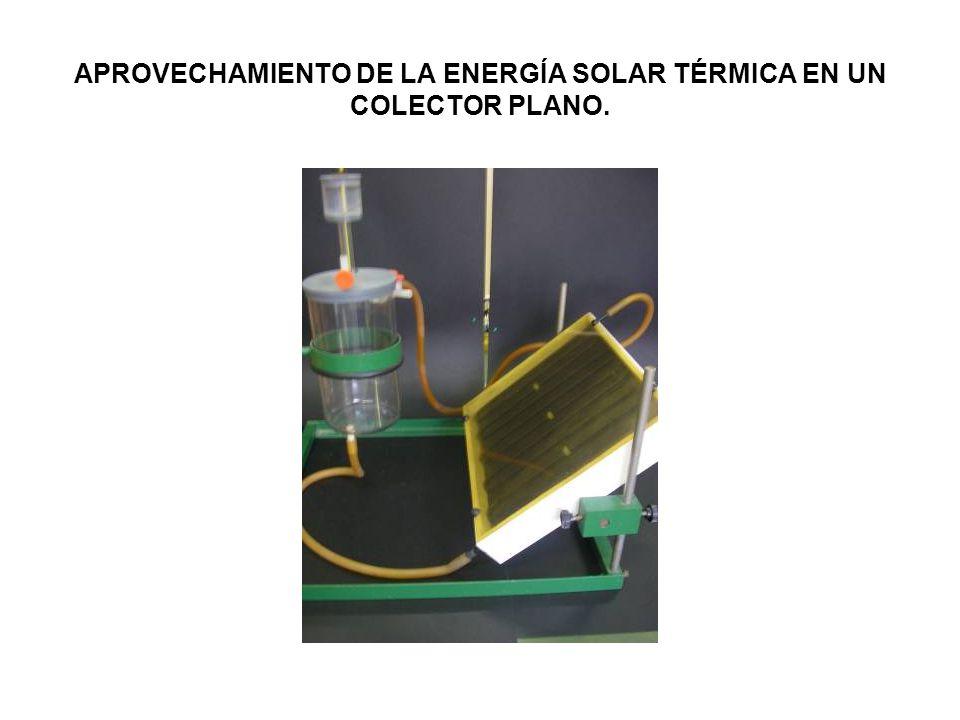 APROVECHAMIENTO DE LA ENERGÍA SOLAR TÉRMICA EN UN COLECTOR PLANO.