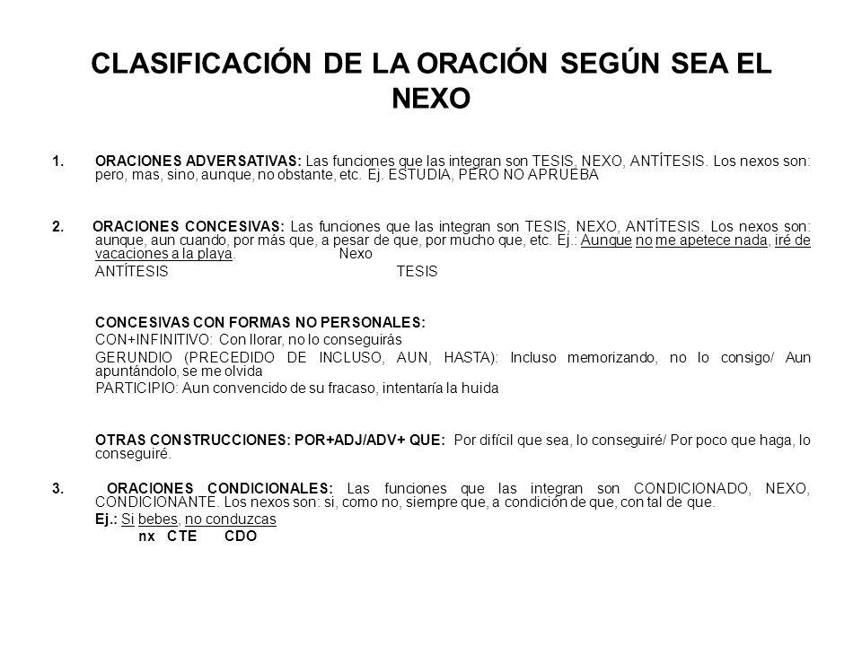 CLASIFICACIÓN DE LA ORACIÓN SEGÚN SEA EL NEXO 1.ORACIONES ADVERSATIVAS: Las funciones que las integran son TESIS, NEXO, ANTÍTESIS.