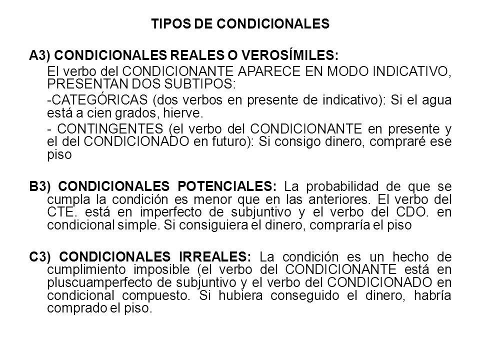 TIPOS DE CONDICIONALES A3) CONDICIONALES REALES O VEROSÍMILES: El verbo del CONDICIONANTE APARECE EN MODO INDICATIVO, PRESENTAN DOS SUBTIPOS: -CATEGÓRICAS (dos verbos en presente de indicativo): Si el agua está a cien grados, hierve.