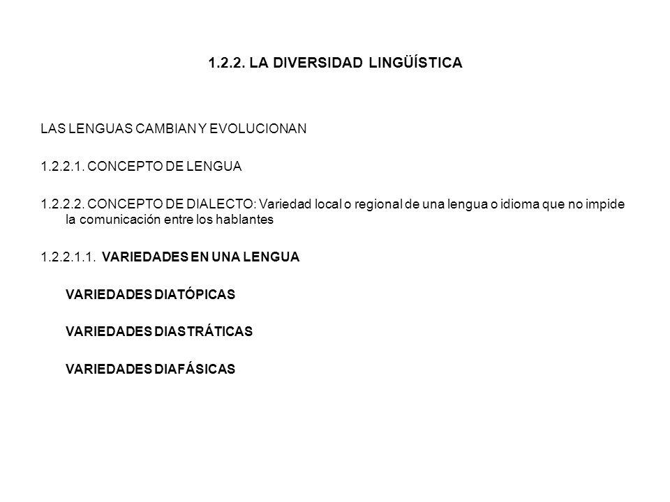 1.2.2.LA DIVERSIDAD LINGÜÍSTICA LAS LENGUAS CAMBIAN Y EVOLUCIONAN 1.2.2.1.