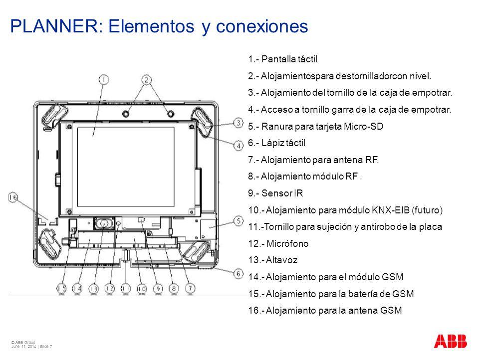 © ABB Group June 11, 2014 | Slide 7 PLANNER: Elementos y conexiones 1.- Pantalla táctil 2.- Alojamientospara destornilladorcon nivel. 3.- Alojamiento