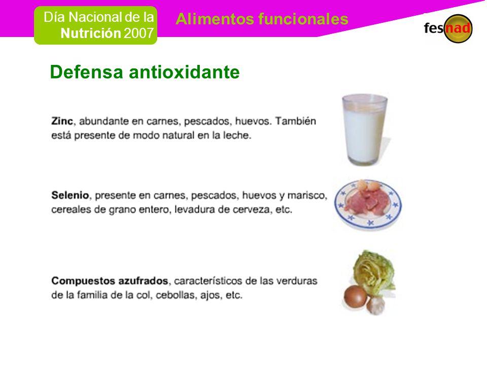 Alimentos funcionales Día Nacional de la Nutrición 2007 Defensa antioxidante