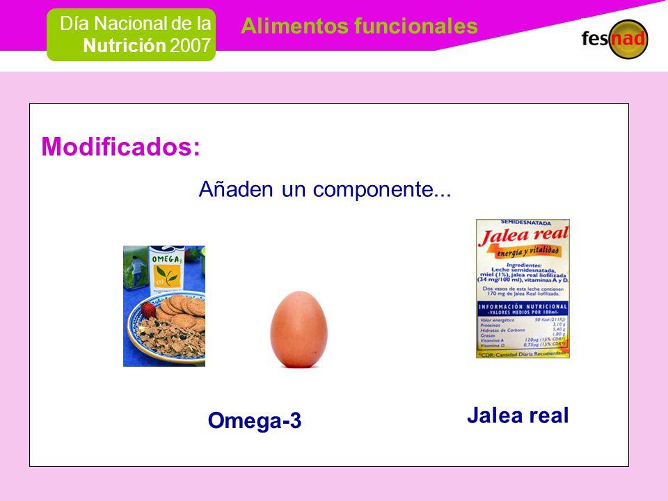 Alimentos funcionales Día Nacional de la Nutrición 2007 Modificados: Añaden un componente...