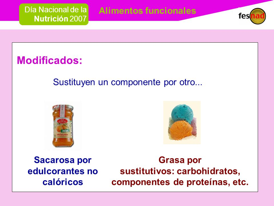 Alimentos funcionales Día Nacional de la Nutrición 2007 Modificados: Sustituyen un componente por otro...