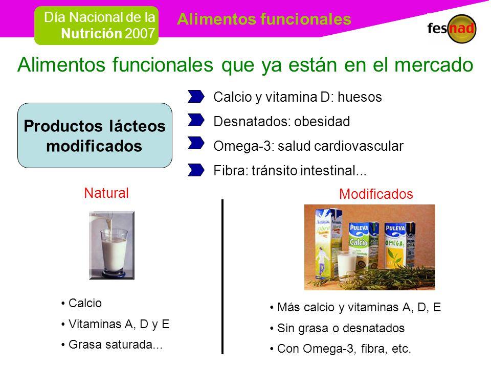 Alimentos funcionales Día Nacional de la Nutrición 2007 Alimentos funcionales que ya están en el mercado Productos lácteos modificados Más calcio y vitaminas A, D, E Sin grasa o desnatados Con Omega-3, fibra, etc.