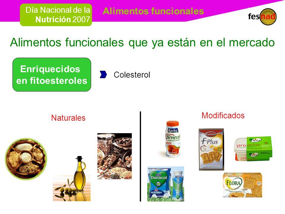 Alimentos funcionales Día Nacional de la Nutrición 2007 Enriquecidos en fitoesteroles Modificados Naturales Colesterol Alimentos funcionales que ya están en el mercado