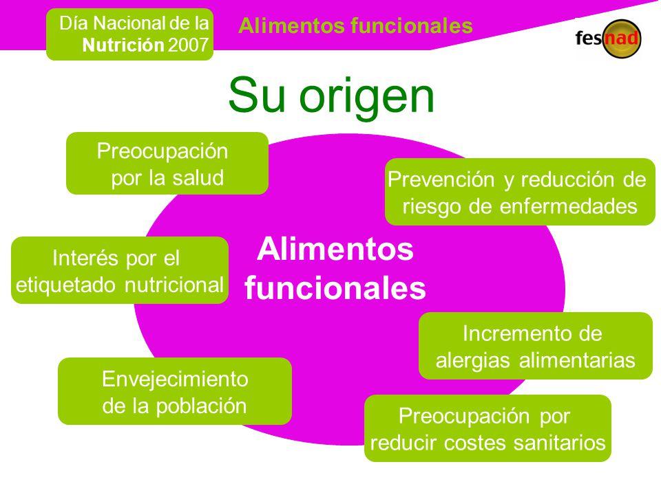 Alimentos funcionales Día Nacional de la Nutrición 2007 Su origen Incremento de alergias alimentarias Preocupación por la salud Envejecimiento de la población Prevención y reducción de riesgo de enfermedades Interés por el etiquetado nutricional Preocupación por reducir costes sanitarios Alimentos funcionales