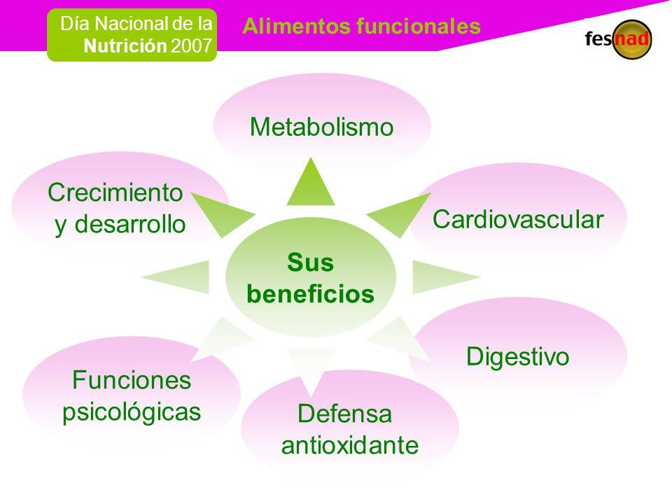 Alimentos funcionales Día Nacional de la Nutrición 2007 Funciones psicológicas Crecimiento y desarrollo Cardiovascular Digestivo Defensa antioxidante Metabolismo Sus beneficios
