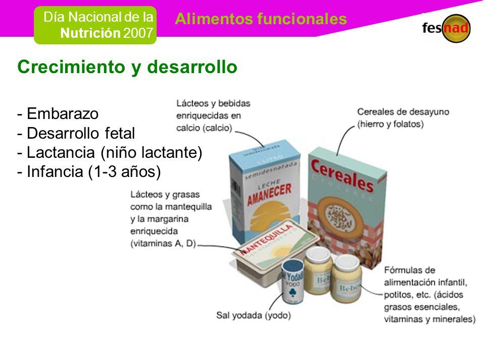 Alimentos funcionales Día Nacional de la Nutrición 2007 Crecimiento y desarrollo - Embarazo - Desarrollo fetal - Lactancia (niño lactante) - Infancia (1-3 años)