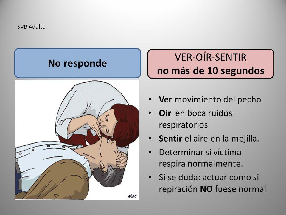 SVB Adulto Ver movimiento del pecho Oir en boca ruidos respiratorios Sentir el aire en la mejilla. Determinar si víctima respira normalmente. Si se du