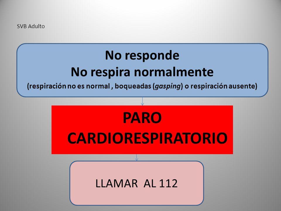 SVB Adulto No responde No respira normalmente (respiración no es normal, boqueadas (gasping) o respiración ausente) LLAMAR AL 112 PARO CARDIORESPIRATORIO