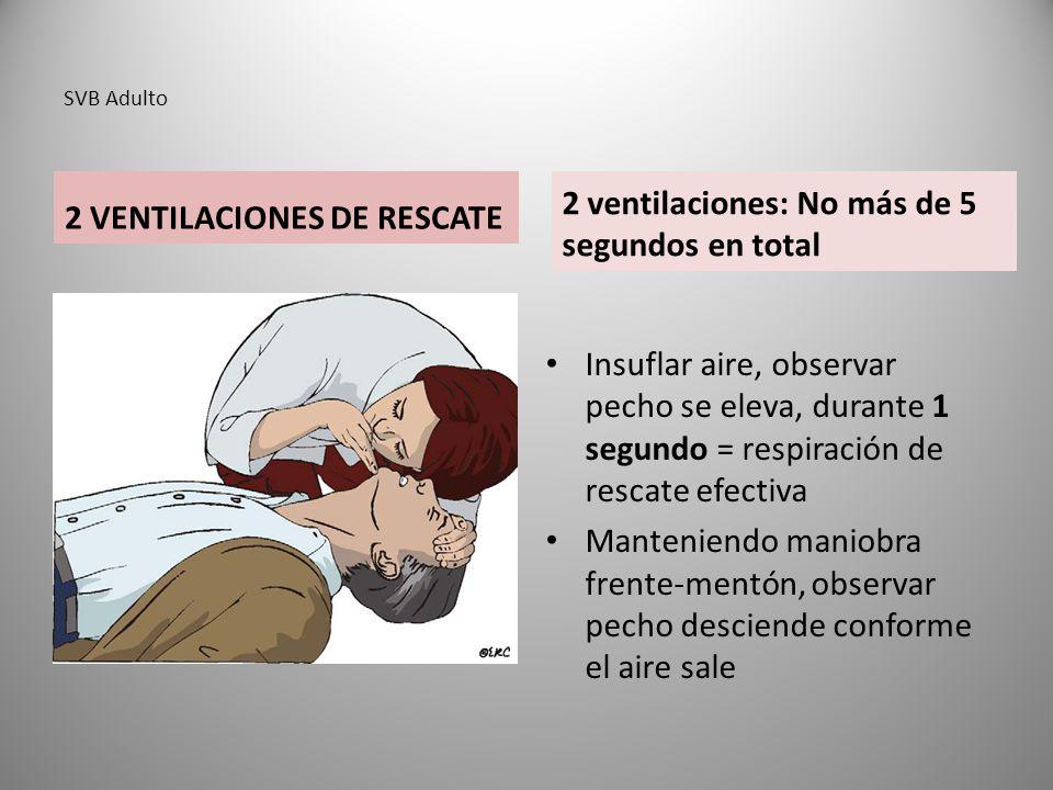 SVB Adulto 2 ventilaciones: No más de 5 segundos en total Insuflar aire, observar pecho se eleva, durante 1 segundo = respiración de rescate efectiva Manteniendo maniobra frente-mentón, observar pecho desciende conforme el aire sale 2 VENTILACIONES DE RESCATE