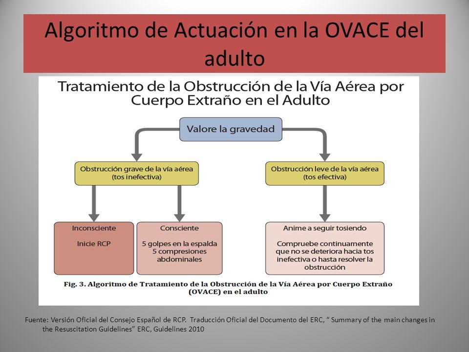 Algoritmo de Actuación en la OVACE del adulto Fuente: Versión Oficial del Consejo Español de RCP. Traducción Oficial del Documento del ERC, Summary of
