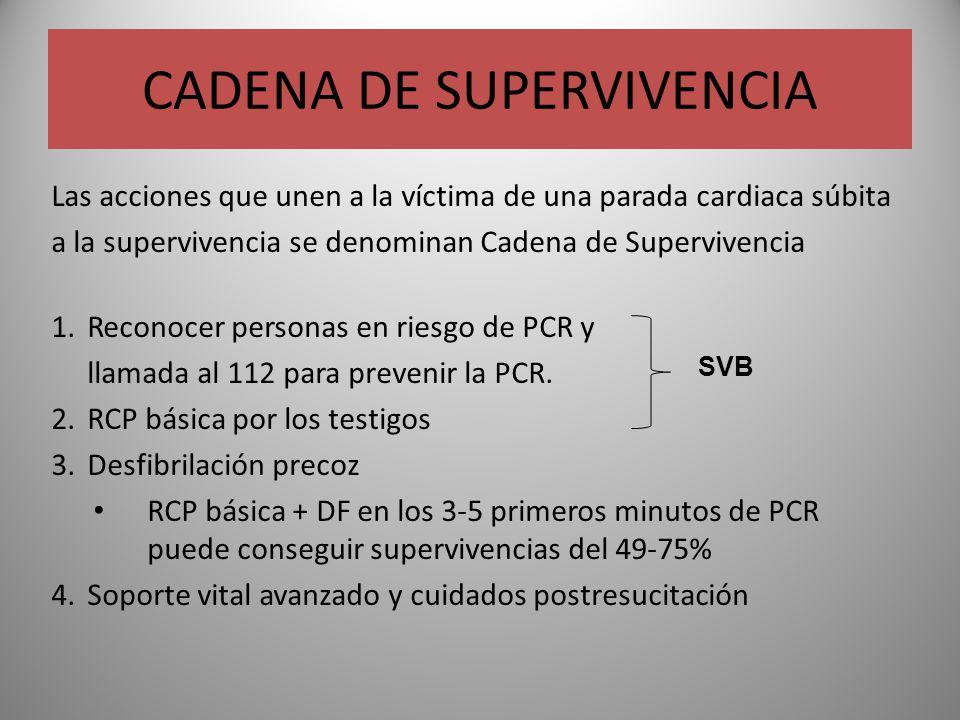 CADENA DE SUPERVIVENCIA Reconocimiento precoz de la urgencia médica y llamada de auxilio RCP precoz realizada por testigos Desfibrilación precoz Soporte Vital Avanzado y cuidados post- RCP