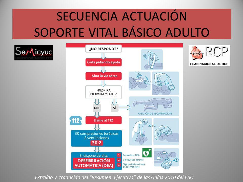 SECUENCIA ACTUACIÓN SOPORTE VITAL BÁSICO ADULTO Extraído y traducido del Resumen Ejecutivo de las Guías 2010 del ERC