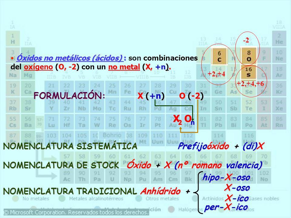 Óxidos no metálicos (ácidos) : (O, -2)no metal (X, +n). Óxidos no metálicos (ácidos) : son combinaciones del oxígeno (O, -2) con un no metal (X, +n).