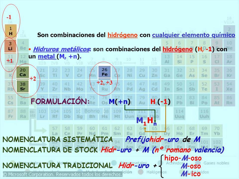 Son combinaciones del hidrógeno con cualquier elemento químico Hidruros metálicos:hidrógenoH-1 metal M, +n Hidruros metálicos: son combinaciones del hidrógeno (H, -1) con un metal (M, +n).