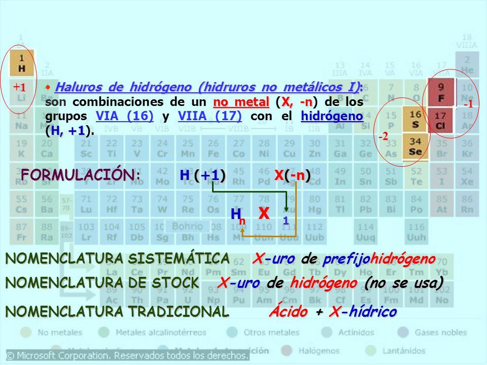Haluros de hidrógeno (hidruros no metálicos I): no metalX, -n hidrógeno H, +1 Haluros de hidrógeno (hidruros no metálicos I): son combinaciones de un no metal (X, -n) de los grupos VIA (16) y VIIA (17) con el hidrógeno (H, +1).