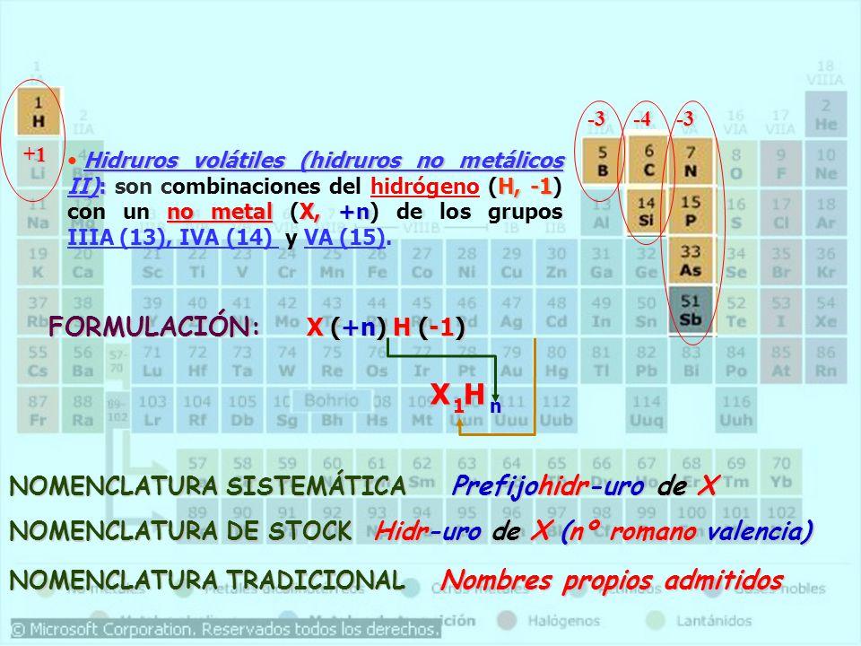 +1 Hidruros volátiles (hidruros no metálicos II):H,-1 no metalX,+n Hidruros volátiles (hidruros no metálicos II): son combinaciones del hidrógeno (H, -1) con un no metal (X, +n) de los grupos IIIA (13), IVA (14) y VA (15).