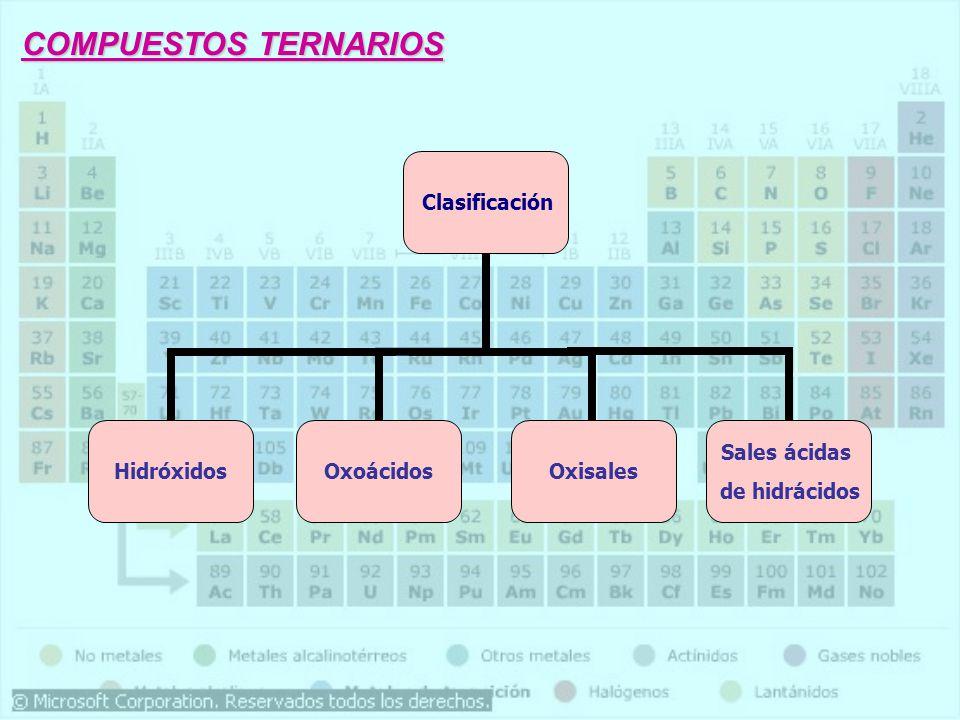 Clasificación HidróxidosOxoácidosOxisales Sales ácidas de hidrácidos COMPUESTOS TERNARIOS