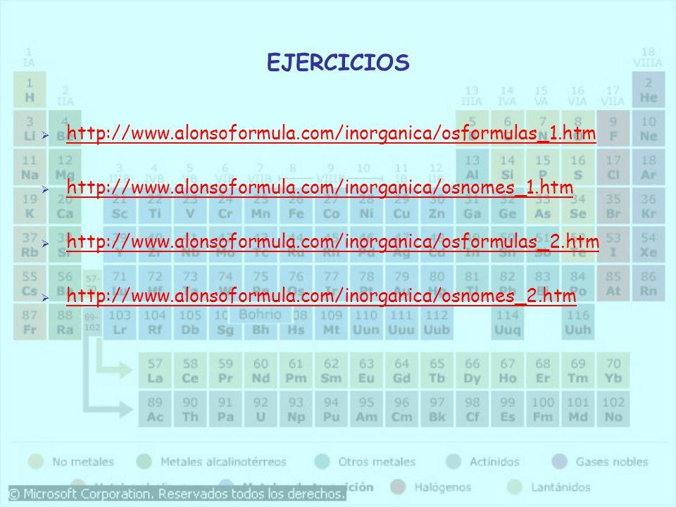 EJERCICIOS http://www.alonsoformula.com/inorganica/osformulas_1.htm http://www.alonsoformula.com/inorganica/osnomes_1.htm http://www.alonsoformula.com/inorganica/osformulas_2.htm http://www.alonsoformula.com/inorganica/osnomes_2.htm