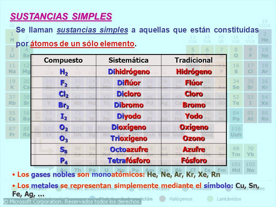 Se llaman sustancias simples a aquellas que están constituidas por átomos de un sólo elemento. CompuestoSistemáticaTradicional H2H2H2H2 Dihidrógeno Hi