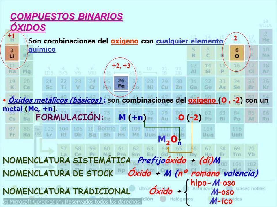 Óxidos metálicos (básicos) :oxígeno O, -2 Me, +n Óxidos metálicos (básicos) : son combinaciones del oxígeno (O, -2) con un metal (Me, +n). COMPUESTOS