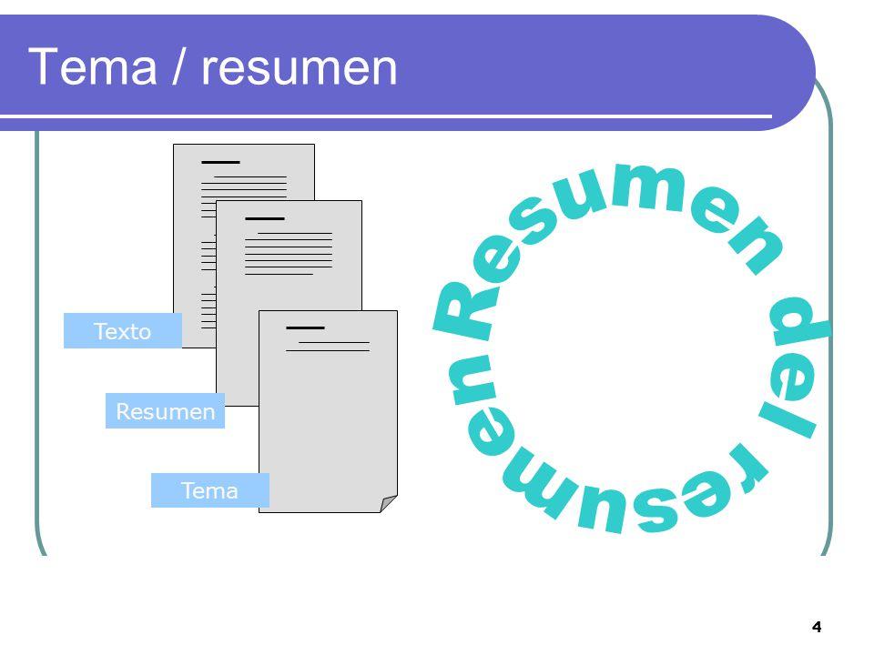 3 Tema / materia Materia Tema Asunto general del que se trata Etiqueta genérica con que se podría catalogar algo Enunciado sólo aplicable al texto en