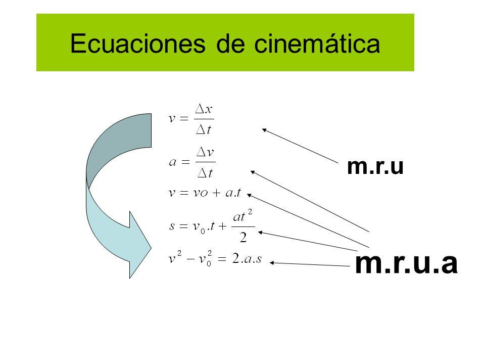 Ecuaciones de cinemática m.r.u m.r.u.a